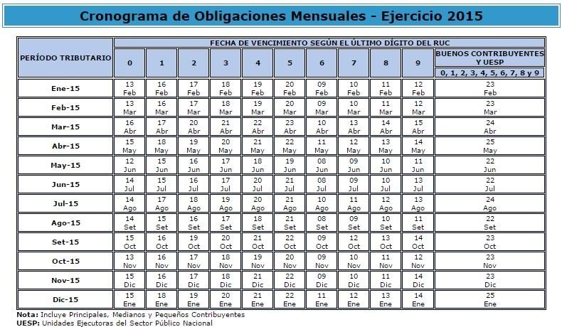 cronograma obligaciones mensuales sunat 2015